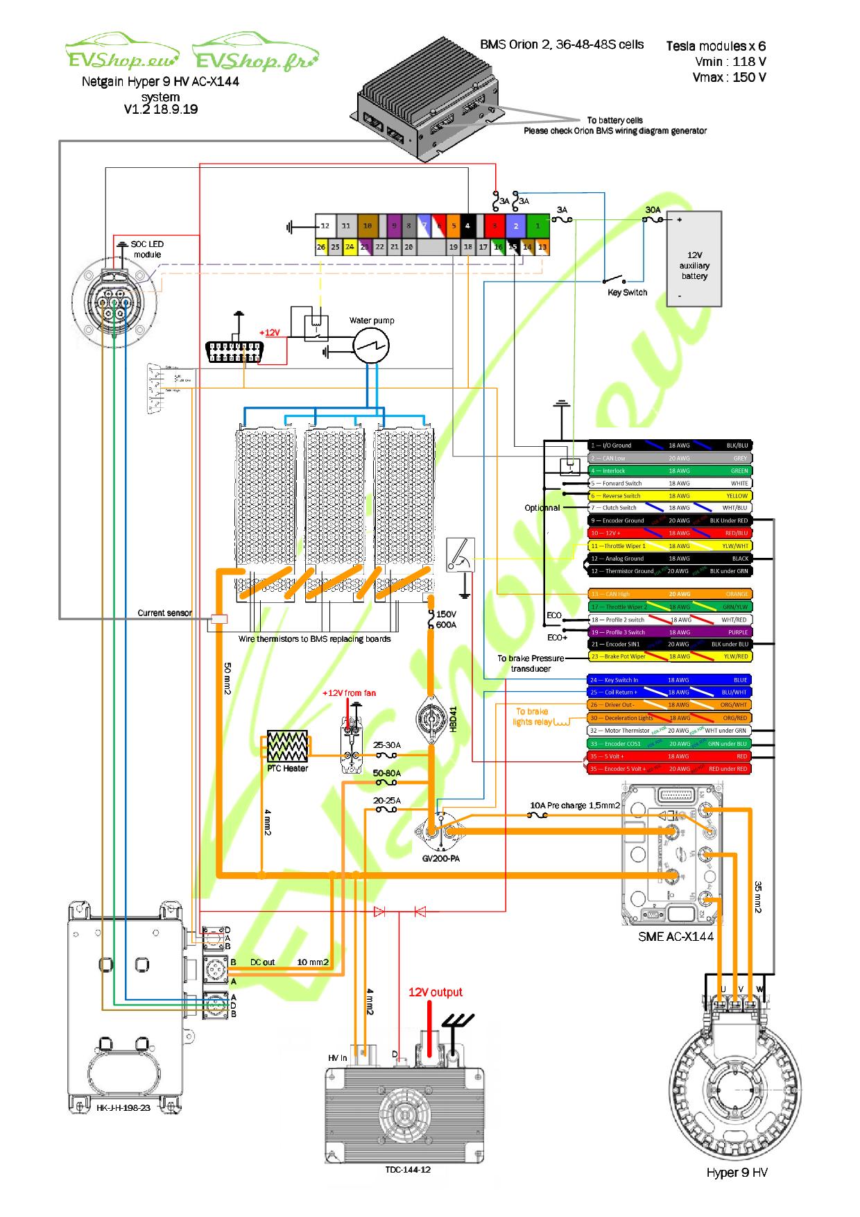 Visio-Hyper 9 HV V2-02_1.png